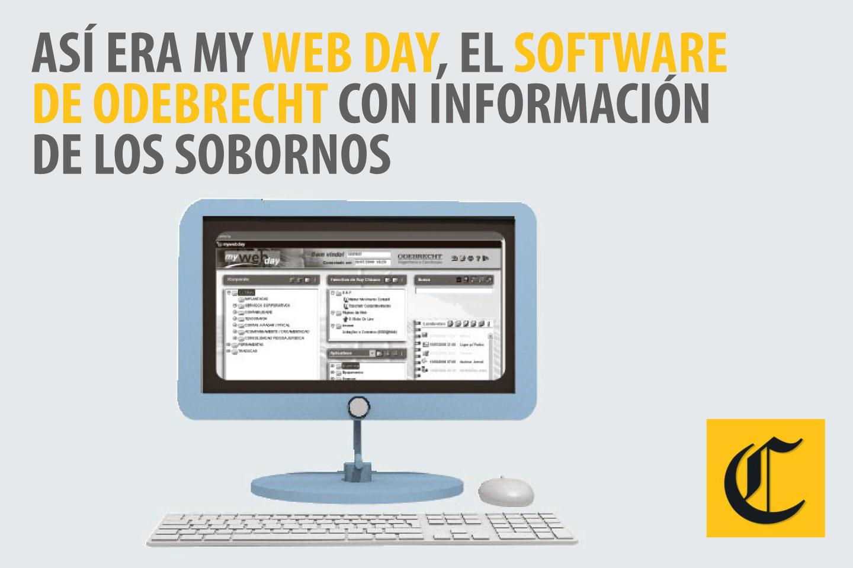 ASÍ ERA MY WEB DAY, EL SOFTWARE DE ODEBRECHT CON INFORMACIÓN DE LOS SOBORNOS