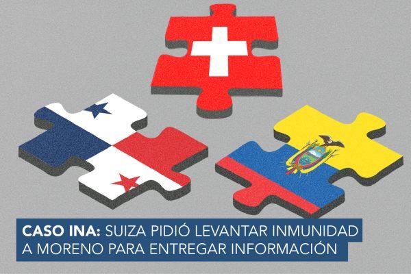 CASO INA: SUIZA PIDIÓ LEVANTAR INMUNIDAD A MORENO PARA ENTREGAR INFORMACIÓN