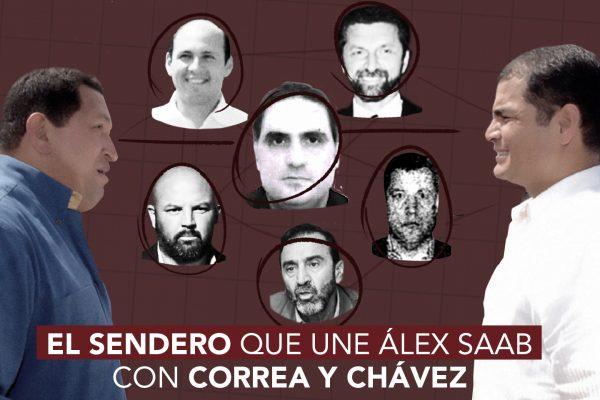 EL SENDERO QUE UNE A ÁLEX SAAB CON CORREA Y CHÁVEZ